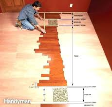 Engineered Hardwood Thickness Wood Flooring Amazing Of Laminate With Difference In Thick