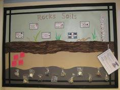 Rocks And Soil Art Activities