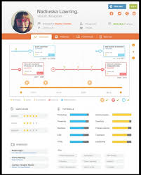 Build Resume Online For Free Create A And Download With