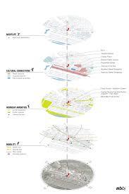 100 Boston Food Truck Map Site Mappinganalysis Tutorial ArchitecturalDesign Pinterest