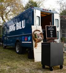 BIG BLU — Taylor Cravey Photography, LLC. Beatnik South Country Fairs East Stage Discorder Magazine Citr Food Truck Schedules Finder Tony Boloneys Atlantic City Hoboken Pizza And Subs Nashvilles Top 10 Places For Meals After Midnight Kickshaws Local Praise Shindigs Round Up Art Show The Summit Birminghamthe The Mrsh Guide Plaid Apron A Knoxville Caf Summer Shindig Inside Robot