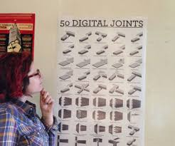 50 digital joints poster visual reference