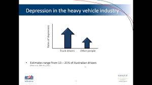 2016 04 22 11 00 Depression In The Heavy Vehicle Trucking Industry ... Encouraging Women To Enter The Cadian Trucking Industry Wtf Canada Better Days Are Ahead For Trucking Industry Says Stifels John Chapter 4 The Operational Differences And Covenant Transportation Valuation May Be Near A Peak How Teslas Semitruck Could Disrupt Commercial Logistics Outlook Outlook 2018 By Ftr Tight Truck Mketmidyear Megacorp 2017 Truckers Logic Truck Drivers Struggles With Growing Driver Shortage Npr 128 Best Infographics Images On Pinterest Semi Trucks