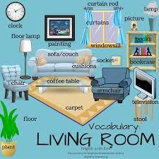 vocabulary living room 1 jpg 800 800 vocabulary