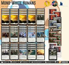 Mtg Red White Deck Modern by Weekly Update Mar 12 Duel Decks Mind Vs Might Face Cards