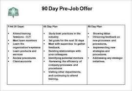 First 90 Day Plan Template Powerpoint Business Free Ppt Build An Rhrottenrawcom Templates