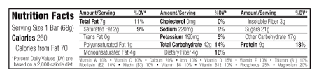 White Chocolate Macadamia Nut Nutritional Facts