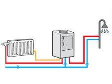 chauffe eau electrique instantane chez leroy merlin tout savoir sur la production d eau chaude leroy merlin