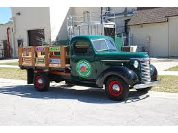 1940 Chevy Stake Truck For Sale | ClassicCars.com | CC-963571 Welcome To Art Morrison Enterprises Tci Eeering 01946 Chevy Truck Suspension 4link Leaf 1939 Or 1940 Chevrolet Youtube Pickup For Sale 2112496 Hemmings Motor News 3 4 Ton Ideas Of Sale 1940s Pickupbrought To You By House Of Insurance In 12 Ton Chevs The 40s Events Forum Nostalgia On Wheels Gmc Panel 471954 Driving Impression Ford Business Coupe Daily An Awesome For Sure Carstrucks Designs
