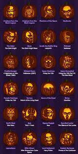 Scariest Pumpkin Carving Patterns by Pumpkin Carving Horror Freak Style