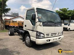 Buy Sell Commercial Vehicles Marketplace In Malaysia - TruckTrader 1990 Ford Trader 0406 Crew Cattle Truck Rgm Maintenance Cairns About Us Suck Jac Michigan Welcome Commercial By Patobrienchevrolet Issuu Northside Used Lorry Hgv Mercedes Auto Trader Bc Heavy Truck Suppliers And Manufacturers At Alibacom Drivers Usa The Best Modified Vol26 Sask Japanese Mini Forum