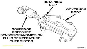 100 Dodge Truck Transmission Problems Elegant Ram 1500 Altcockinfo