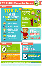 Curious George A Halloween Boo Fest by 17 Best Infographics Images On Pinterest Digital Marketing