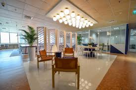 100 Office Space Image Benefits Of Renting Flexible In Singapore