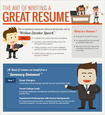 The Art Of Writing A Great Resume