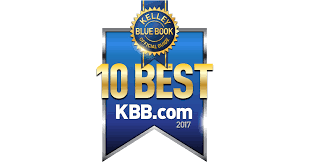10 Most Awarded Cars, Brands Of 2017 By Kelley Blue Book's KBB.com Porsche Earns Top Rankings In Kelley Blue Book Resale Value Awards Minivan Buyers Guide The Best Family Cars Money Can Buy Temecula Nissan New Dealership Ca 92591 Kelley Blue Book Announces Winners Of 2016 Best Buy Awards Jerry Remus Chevrolet North Platte A Ogla Mccook Auto Dealers Win With Perq Using Data Autotrader And Audience Extension Program Ninetytwo Percent Of Gen Z Teens Own Or Plan To Vehicle Pensacolas Hikelly Dodge Chrysler Jeep Ram Used Aberdeen Dealer Wa Announces Winners 2017 Honda Names 16 Family Cars