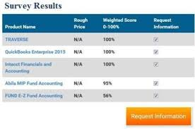 100 Axon Trucking Software Introducing CompareAccountingcom Accounting