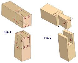 of a corner through dovetail joint