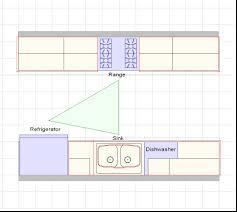 Narrow Galley Kitchen Ideas by Galley Kitchen Design Layout Work Triangle Sample Http Design
