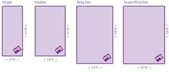 Queen Bed Queen Bed Measurements In Feet