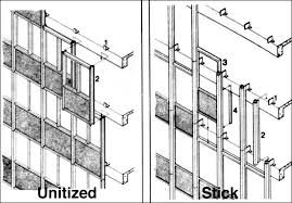 unitized curtain wall system centerfordemocracy org