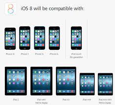 Apple iOS 8 Kein Update für iPhone 4 Diese Devices sind