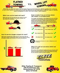 Wheel Lift & Flatbed Towing | Elite Towing & Transport