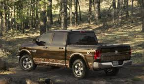 The Ram 1500 Mossy Oak® Edition Is Back! | Chrysler Capital Camo Wraps Archives Zilla 2015 Ram 1500 Outdoorsman Crew Cab Mossy Oak Edition17773 57891 Sportz Camouflage Tent 55 Ft Bed Above Ground Tents 360 View Of Dodge Edition 2014 3d Model Hum3d Store Ram Back For More Motor Trend Pink Fender Flares In Breakup And A Matching Fx4 The Is Back Chrysler Capital Ambush Camo Cornhole Wrap Vinyl Wrap Realtree Camouflage Film For Car Styling With Air Free 152 X 30m Roll On Aliexpresscom Truck Duck Blind Ultimate Windshield Cover 9995 Lifted Fort Worth