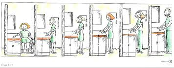 hauteur de meuble de cuisine hauteur meuble de cuisine mediacult pro