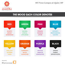 46 Right How Does Color Affect Mood