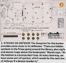 Men of Letters Bunker Layout Supernatural Symbols