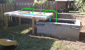 Aquaponics – Garden Table – Rmb-design Backyard Aquaponic Gardening System Benefits Of Backyard Greenhouse Aquaponics And Yard Design For Village Systems Aquaponics Twotiered Back Gardening Fish Farming System Food Growing Freestylefarm Pond Outdoor Fniture Design Ideas Diy Pond Images On Wonderful Endless Reviews Testimonial Collage Pics Commercial Farm Most Likely The Effective Sharingame How To