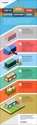 100 How To Convert A Shipping Container Into A Home Ed S New
