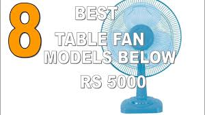 Bladeless Table Fan India by Eight Best Table Fan Models Below Rs 5000 In India 2017 Youtube