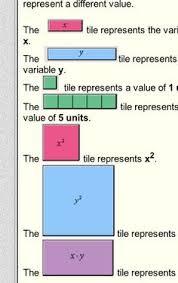 algebra tiles factoring factoring with algebra tiles algebra lessons