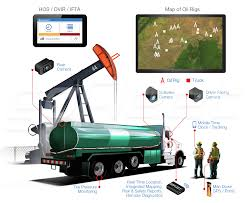 Fleet Management For Oil And Gas | Field Services Management | GoFleet How Gps Tracking Device For Trucks Saves Fuel Costs Transport Whosale Truck Car Alarm Online Buy Best Splitrip Truck Tracking And Management Sofware Splisys 10 Gps Devices Fleet Software Solutions Vehicle Tracker 103rs Wire Security Fleet Tracking System About System Market Analysis Ntg04 High Quality Historic Route Tracker Freeshipping Truck Amazoncom Redsun New Ssmsgprs Tracker Tk103b Vehicle Setup1 Youtube System Gprs