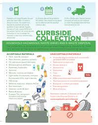 household hazardous waste sugar land tx official website