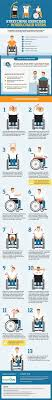 384 Best Exercise Frail Elderly Images On Pinterest | Chair ... Amazoncom Sit And Be Fit Easy Fitness For Seniors Complete Senior Chair Exercises All The Best Exercise In 2017 Pilates Over 50s 2 Standing Seated Exercises Youtube 25 Min Sitting Down Workout Seated Healing Tai Chi Dvd Basic 20 Elderly Older People Stronger Aerobic Video Yoga With Jane Adams Improve Balance Gentle Adults 30 Standing Obese Plus Size Get Fit Active In A Wheelchair Live Well Nhs Choices