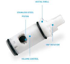 Moen Kingsley Faucet Cartridge Replacement by Moen 101