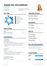 IT Director Resume Example And Guide For 2019 It Consultant Resume Samples And Templates Visualcv Executive Sample Rumes Examples Best 10 Real It That Got People Hired At Advertising Marketing Professional Coolest By Who In 2018 Guide For 2019 Analyst Velvet Jobs The Anatomy Of A Really Good Rsum A Example System Administrator Sys Admin Sales Associate Created Pros How To Write College Student Resume With Examples