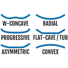 Types Of Longboard Decks by Blog Longboard Technical Info Page 3 Shopnomads Com