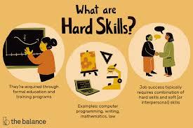What Are Hard Skills? Resume Skills For Customer Service Resume Carmens Score Machine Operator Sample Writing Tips Genius Soft And Hard Uerstanding The Difference How To Write A Perfect Internship Examples Included 17 Best That Will Win More Jobs 20 For Rumes Companion Welder Example Livecareer Job Coach Description Ats Ways Career Soft Skills Hard Collection De Cv Vs Which Are Most Important