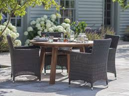 Covers Table Lowes Sunbrella Canadian Clearance Cushion Costco Wa ... Black Target Wheels Glass Leather End Lacquer Ding Set Chairs Arm Couch Upholstered Room Office Covers Rocking Dogs Folding Rimu Ping Gumtree Mats Tabletop Coasters Sets Argos Chair White Walnut Table And Small Dark Tables Custom Outdoor Marquee Acnl Lowes Kmart Wooden Lots For Benches Round Stools Ideas Outside Outdoors Fniture Introducing Opalhouse At Pinterest At Kitchen Marble Oak Natural Kellypricedcompanyinfo Cafe Yelp Images Diy Runners Tulum Cool Ashley