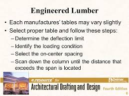Floor Joist Span Table Engineered by Sizing Joists And Rafters Using Span Tables Ppt Download
