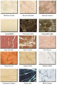 Stone Color Samples Coastal Marble Granite Inside Elegant And