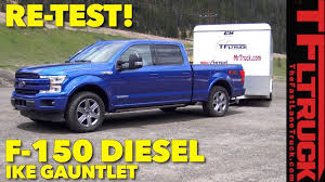 Ike Gauntlet Archives - The Fast Lane Truck