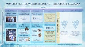 Monster Hunter World: Iceborne Expansion 2020 Roadmap ... Summer Collection Is Here Shop Drses At An Additional 10 Shopify Ecommerce Ramblings Shopcreatify Tobi Promo Code 50 Off Steakhouse In Brooklyn New York Shopee Lets All Welcome 2019 Festively By Claiming Your All The Fashion Retailers That Offer Discounts To Firsttime Affordable Amanda Grey Romper From Lulus Earrings Off Svg Craze Coupons Discount Codes Toby Voucher Fox News Shop Wagama Deliveroo Central Dba Coupon Buy Naruto Cosplay Mask Accsories Laplink Pcmover 30 Discount Coupon 100 Working