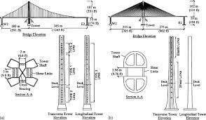 Cal Poly Baker Floor Plan by Influence Of Dampers On Seismic Response Of Cable Supported Bridge