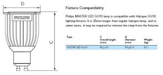 Lamp Wiring Kit Australia by Led Downlight Wiring Diagram Australia The Best Wiring Diagram 2017