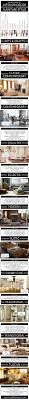 Sunland Home Decor Catalog by Best 25 Contemporary Rustic Decor Ideas On Pinterest Rustic